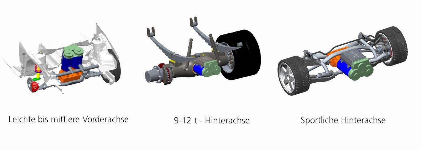 In elektrisch angetriebenen Nutzfahrzeugen der Zukunft ist der Antrieb in die Achse integriert, glauben die Forscher des Fraunhofer-Instituts in Chemnitz. Sie haben einen Antrieb entwickelt, der skalierbar ist je nach Fahrzeuggröße.