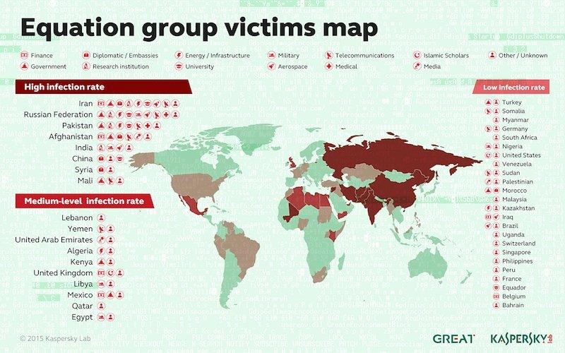 Infografik der Equation-Group-Opfer. Kaum ein Land, wo die Cyber-Angreifer noch nicht zugeschlagen haben.