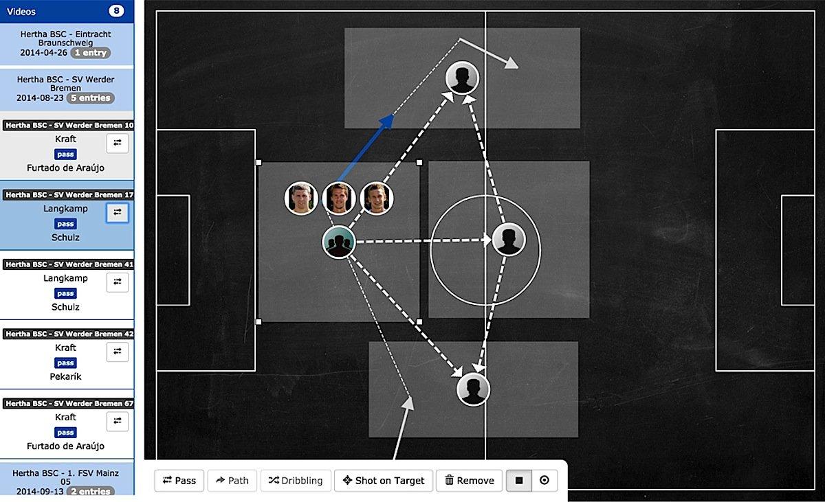 Screenshot des interaktiven Taktikboards