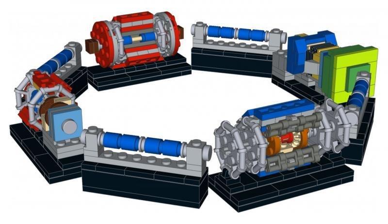 Nathan Readioff, ein am CERN forschender Student aus Liverpool, hat einen Designvorschlag entwickelt, um den LHC als Lego-Bausatz für all die angehenden kleinen Forscher Wirklichkeit werden zu lassen. So soll der Lego-LHC einmal aussehen.