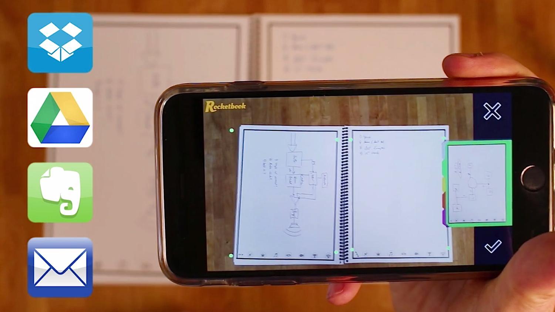 Die App erkennt beim Scannen den Speicherort, den der Besitzer mit dem Stift angekreuzt hat, und übernimmt die Weiterleitung –beispielsweise ins E-Mail-Fach oder zu einem Clouddienst wie Dropbox.