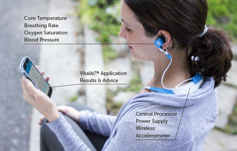 Die über den Tag von Vitaliti gesammelten Daten werden über eine App mit dem Smartphone oder dem Tablet verbunden und in einer Cloud gesammelt.