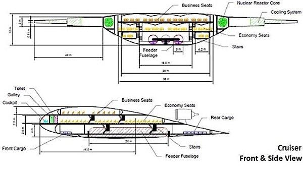 So stellt sich der Forscherverbund das Austauschmodul vor, welches Passagiere zwischen den riesigen Passagiermaschinen hin und her transportiert.