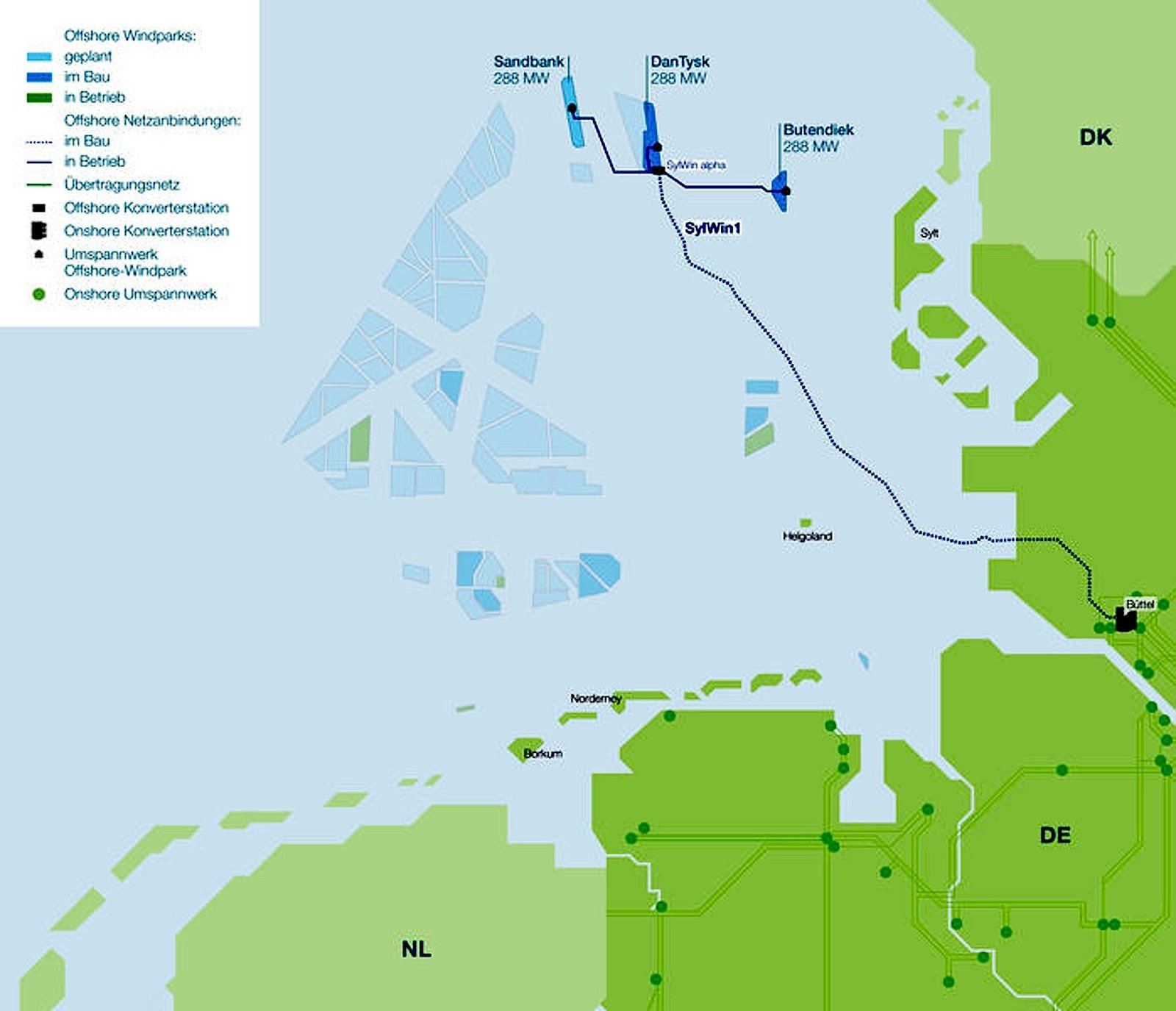 Mit SylWin1 wird die bisher längste und mit 864 MW Kapazität leistungsstärkste Gleichstromanbindung für Offshore-Windparks realisiert.