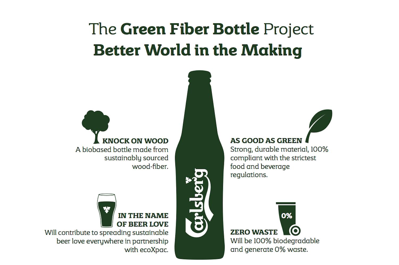 Carlsberg will mit der Green Fiber Bottle eine zu 100 % recycelbare Verpackung auf den Markt bringen. Nach dem Trinken schmeißt man sie einfach ins Altpapier.
