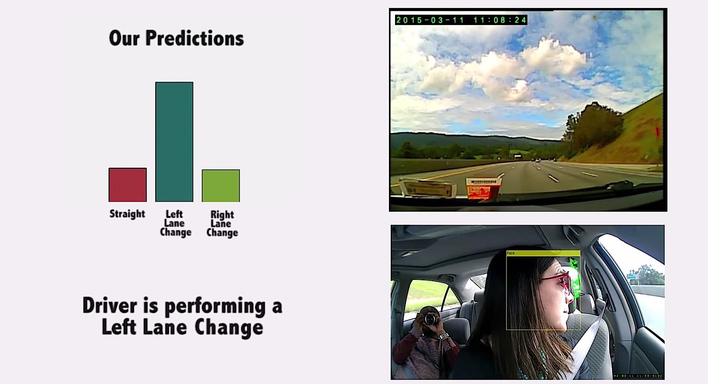 Brain4Car im Einsatz: Die Gesichtskamera erkennt einen Linksblick, die Straßenkamera beobachtet den Verkehr. Bei Gefahr warnt das System den Fahrer oder verhindert ein gefährliches Überholmanöver sogar.