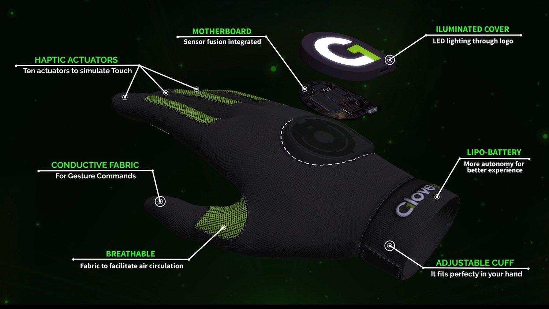 Aufbau des Gloveone: Der Handschuh verfügt unter anderem über zehn Motoren, die Schwingungen erzeugen, und einen 9-Achsen-Sensor, der Handbewegungen in die Virtuelle Realität übersetzt.