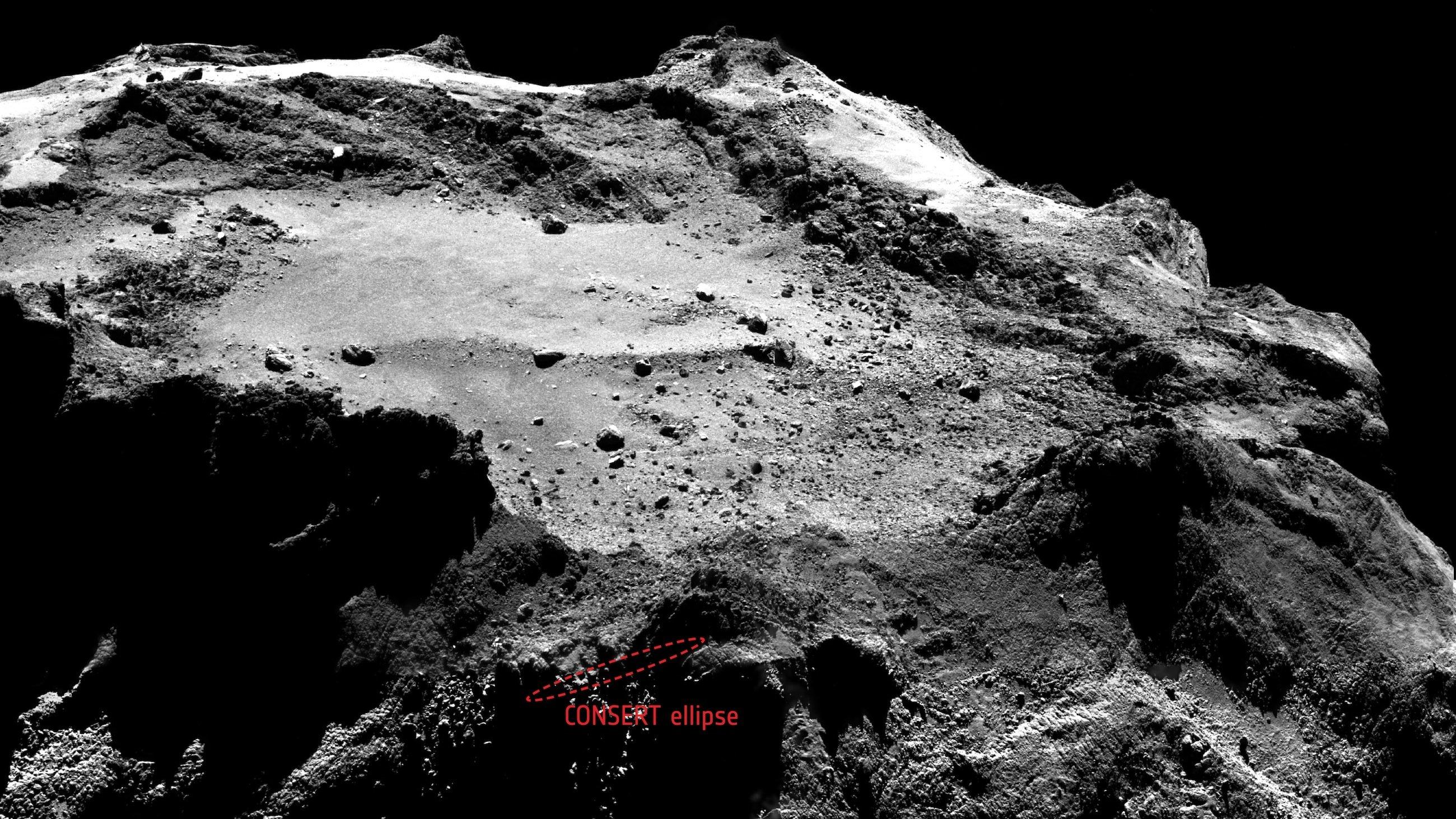 Mit Messungen des Instruments Consert, das sowohl auf Lander Philae als auch auf Orbiter Rosetta installiert ist, wurde der Standort von Philae auf dem Kometen Churyumov-Gerasimenko auf eine Ellipse von 16 mal 160 Metern eingegrenzt (rot markiert).