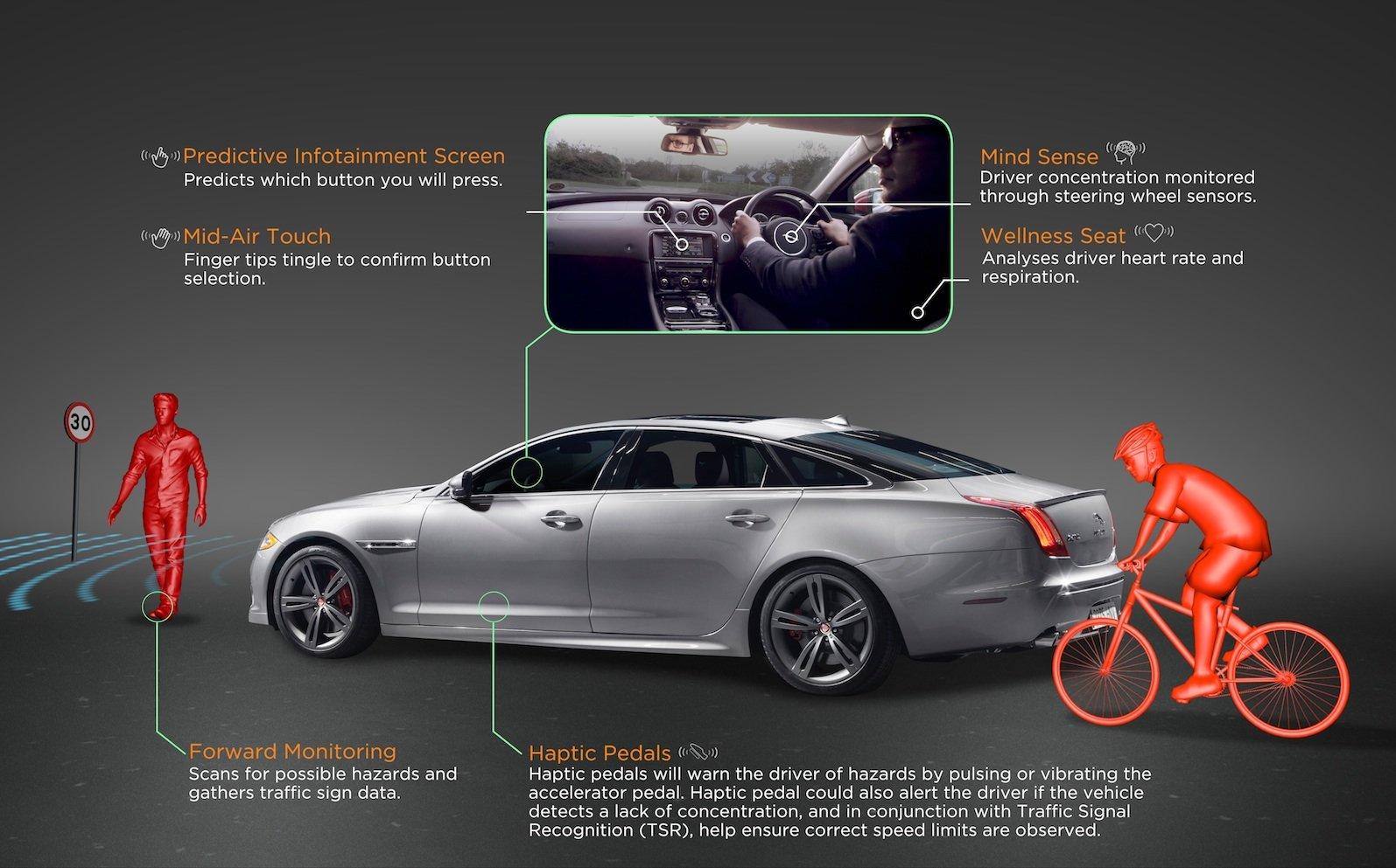 """Den """"Jaguar mit dem sechsten Sinn"""" nennt der Autobauer seine Studie, die unter anderem die dauerhafte Hirnstrommessung beim Fahrer ermöglichen soll."""