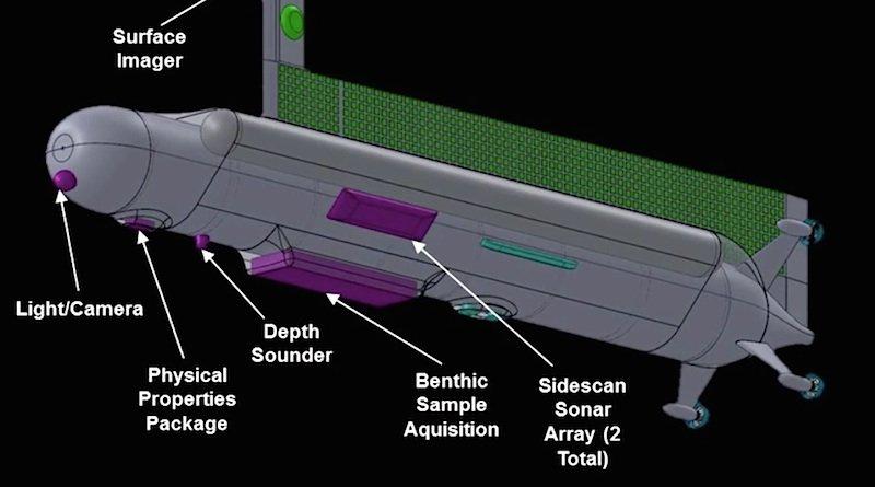 Die Skizze zeigt die technische Ausstattung des Tauchroboters, der den Kohlenwasserstoff-See Kraken Mare auf dem Saturnmond Titan erforschen soll.