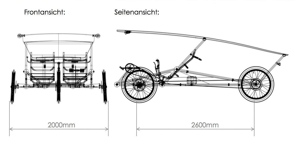 Das Solarmobil ist 2 m breit und 3 m lang. Die Dachfläche von 4,8 qm2ist mit Solarzellen bedeckt, die den Pedelecantrieb mit Strom versorgen.