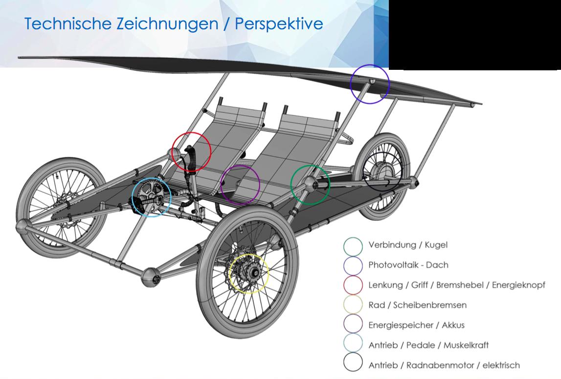 Das Solarmobil wird in der Mitte über den Hebel gesteuert und wird von einem Elektromotor angetrieben, der von den Solarzellen auf dem Dach angetrieben wird.