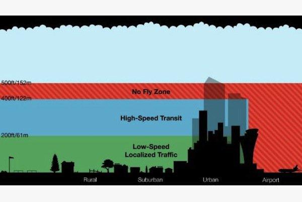 Amazon hat einen eigenen Luftraum für Drohnen vorgeschlagen. Die Nasa bewertet die Idee als