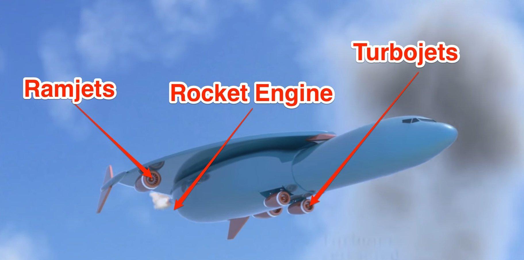 So in etwa könnte der Überschallflieger in Anlehnung an den Patentantrag aussehen.