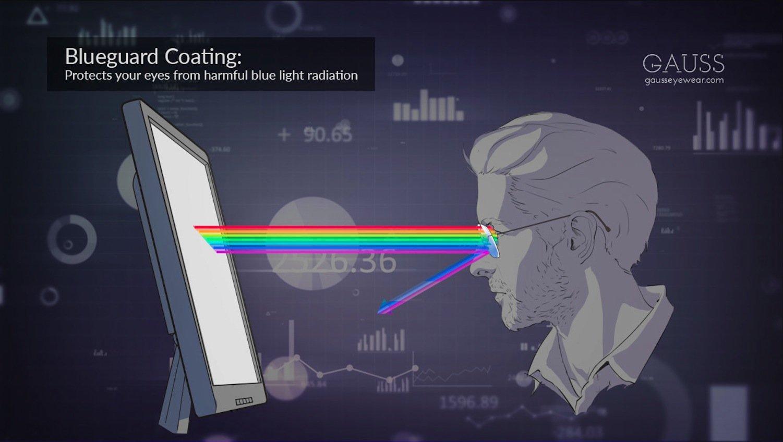 Die Beschichtung Blueguard filtert blaues Monitorlicht und erhöht gleichzeitig den Kontrast. Das soll lange Monitorarbeit weniger anstrengend machen.