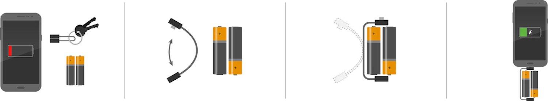 Funktionsweise von Nipper: Der Nutzer klemmt zwei AA-Batterien zwischen die Magnethälften und verbindet das Ladegerät über Micro-USB mit dem Handy.