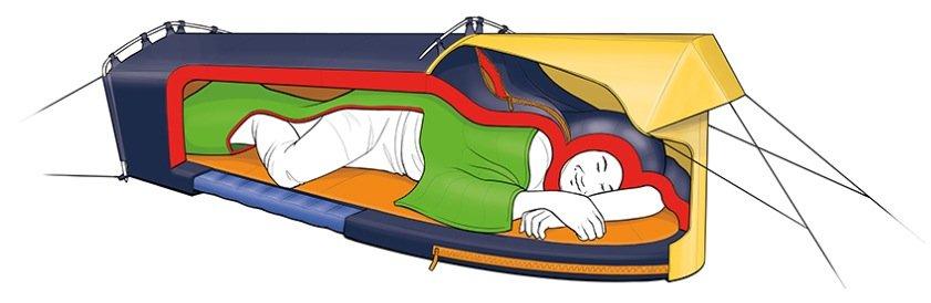 Skizze Polarmond-Schlafsystem: Essoll im Frühjahr 2016 zunächst als Ein-Mann-Version in die Läden kommen.