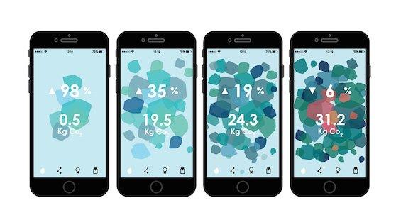 Das weltweit erste CO2-Label, welches den sogenannten Kohlenstoff-Fußabdruckeines Produktes angibt, wurde 2006 in Großbritannienvon Carbon Trust entwickelt. Für dasArmband WorldBeing hat Carbon Trust einen Kohlendioxid-Rechner entwickelt. Die gesammelten Informationen werden aufs Smartphone übertragen.