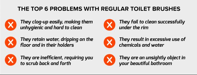 Die sechs schlimmsten Probleme mit herkömmlichen Klobürsten.