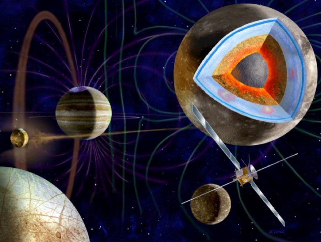 Die Illustration zeigt Jupiter und dessen Monde.