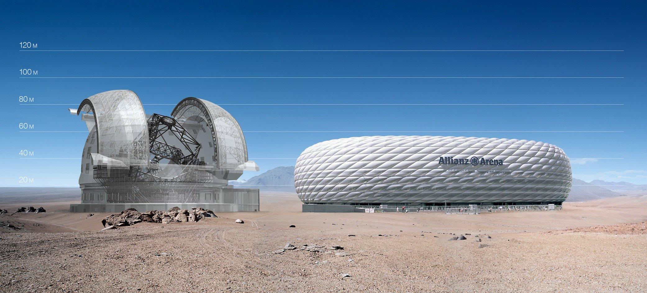 Das European Extremely Large Telescope, kurzE-ELT, das mehrere europäische Länder derzeit in Chile auf dem Cerro Armazones bauen,wird riesig sein. Hier ein Vergleich mit der Allianz-Arena in München, die rund 75.000 Zuschauern Platz bietet.