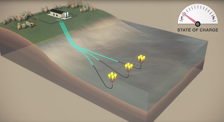 Was tun mit Überschussenergie? Große Ballons mit Druckluft füllen. Sie kann später Turbinen für die Stromproduktion antreiben.