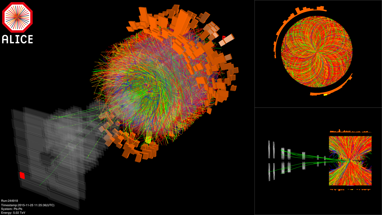 Bei der Kollision der Blei-Ionen entstanden über 30.000 Teilchen undQuark-Gluonen-Plasma, ein superfluider Materiezustand, der kurz nach dem Urknall herrschte.