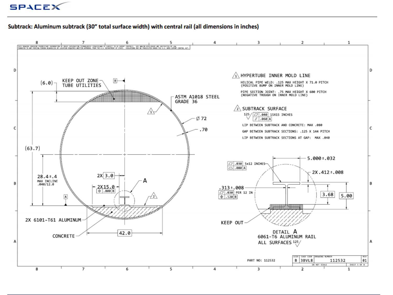 Konstruktionsangaben von SpaceX: Sie dienen Ingenieure weltweit als Orientierungshilfe für das Design der Transportkapseln.