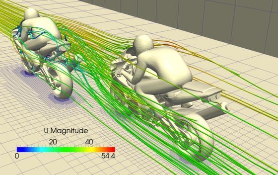 Simulation der Strömung überholender Motorräder: Ein Start-up der TU München hat eine webbasierte Simulationssoftware entwickelt, die zum Beispiel Studenten kostenlos nutzen können. Jetzt ist Twitter-InvestorUnion Square Ventures eingestiegen.