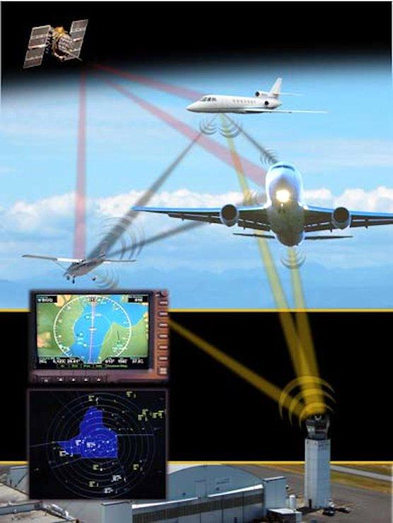 Die amerikanische Flugaufsicht bereitet auch eine automatische Flugüberwachung vor, die Flugzeuge und Drohnen gleichermaßen erfassen kann.