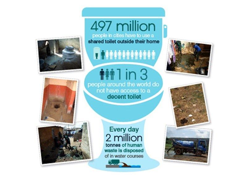 Jeden Tag gelangen zwei Millionen Tonnen menschlicher Fäkalien im Gewässer.