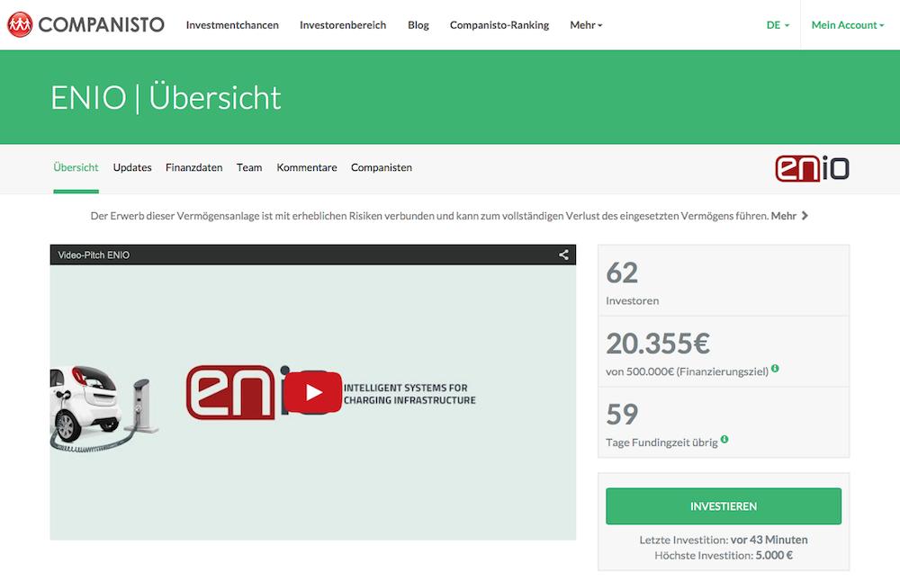 Die Crowdfunding-Kampagne startete am 19. Januar um 12 Uhr mittags.