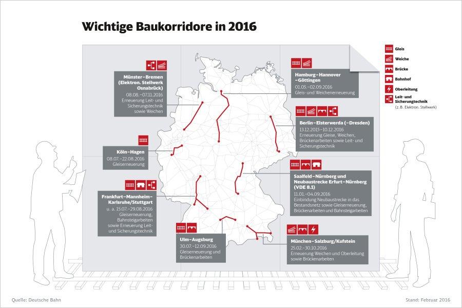 Hier modernisiert die Deutsche Bahn 2016.