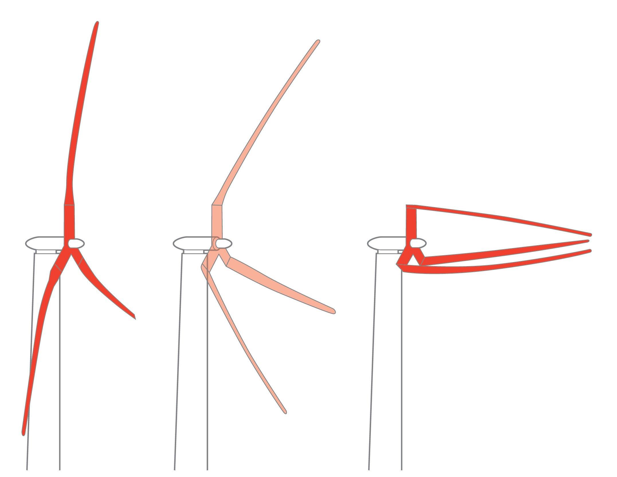 Wenn der Wind zu stark wird, sollen sich die Rotoren in Windrichtung abklappen können.