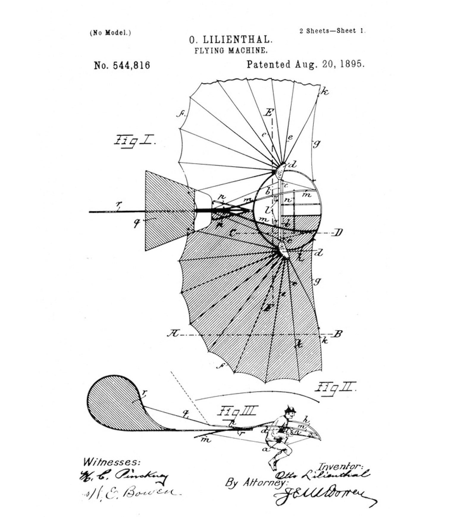 Abbildung aus dem US-Patent Lilienthals für eine