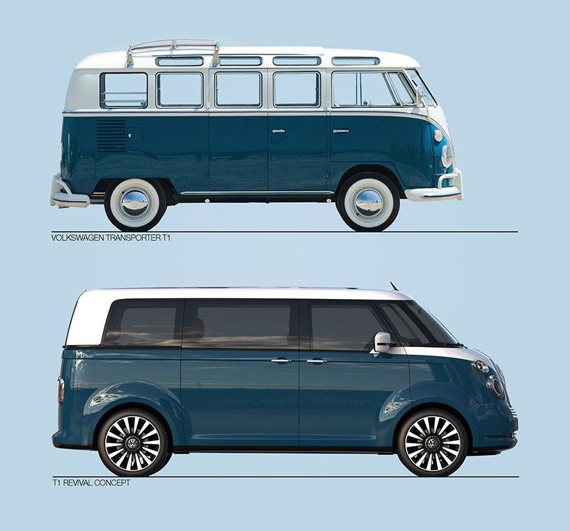Der Ur-Bulli T1 und der Retro-Bulli im Vergleich: Die Retro-Version ist deutlich größer, weil sie auf der aktuellen Plattform des T6 basiert.