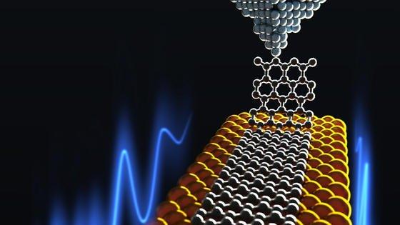 Ein Graphen-Nanoband wird mithilfe der Spitze eines Rasterkraftmikroskops über eine Goldoberfläche gezogen. Dabei werden nur extrem kleine Reibungskräfte beobachtet.