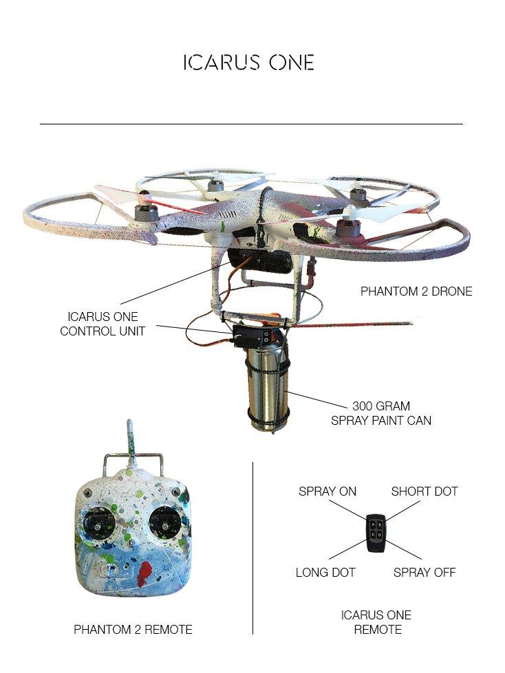 Drohne statt Pinsel: Technikaffine Künstler finden auf der Internetseite Icarus One die genaue Anleitung zum Selberbau einer Drohne, die zeichnen soll.