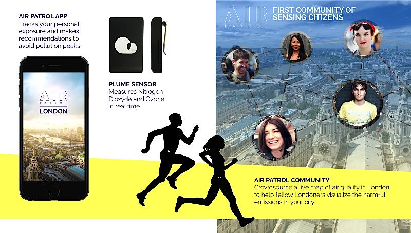Plume Labs sucht jetzt Menschen, die sich zu Fuß oder per Fahrrad viel in London bewegen. Sie sollen die Beta-Version einer tragbaren Luftmessstation testen .