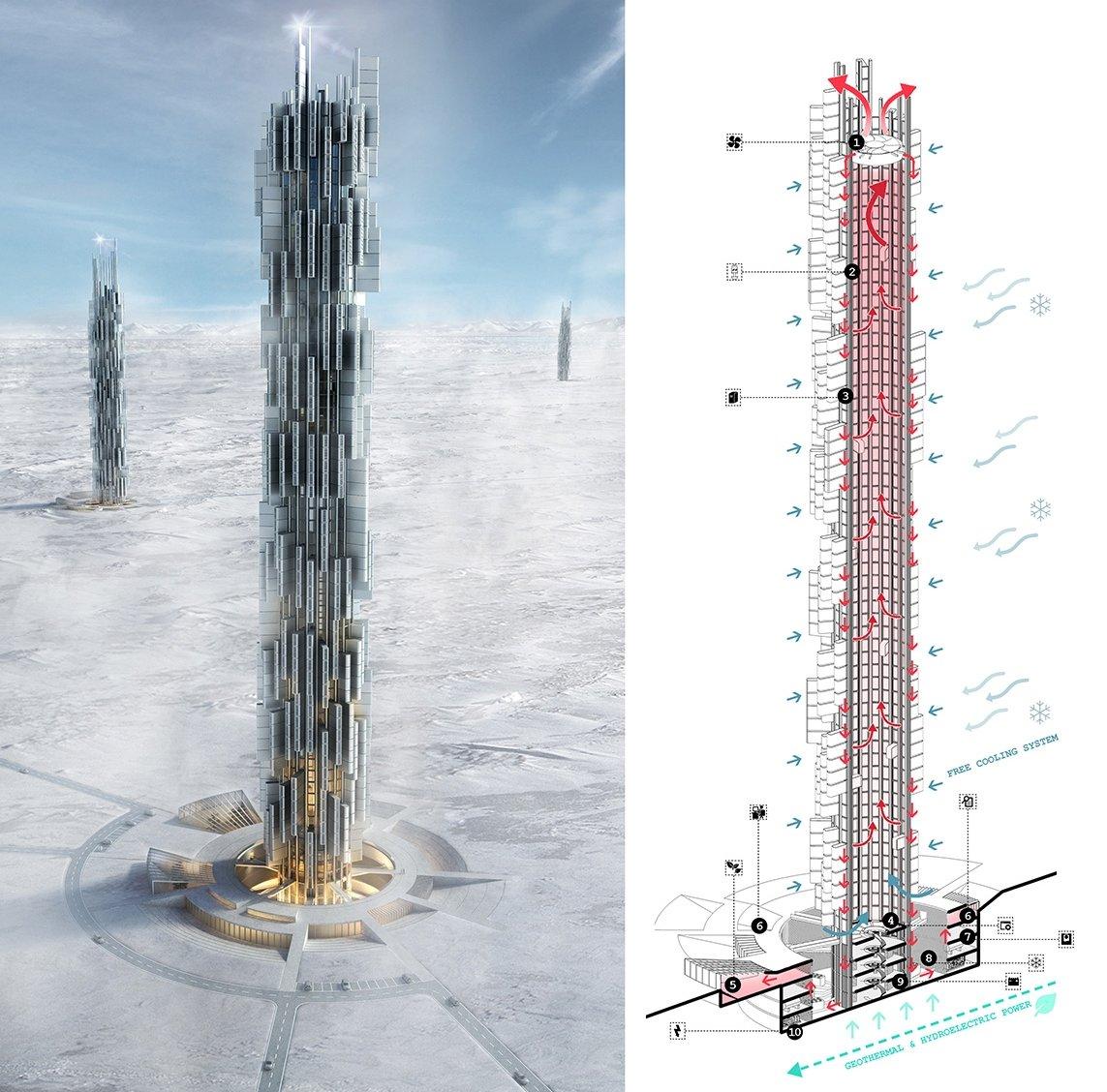 Die Wärme der Server wird durch den Wind abgeleitet, der durch den hohlen Kern des Data Towers fließt.