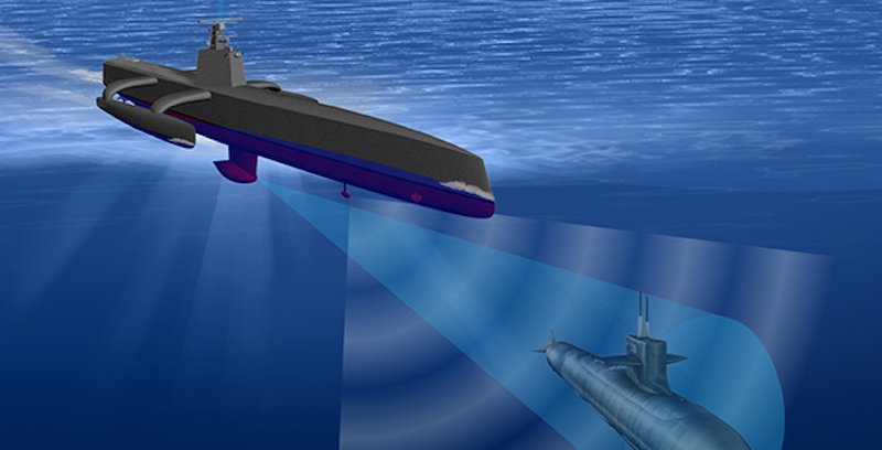 Sea Hunter ist mit einem Sonar namens MS3 ausgestattet. Damit konnte das Roboterschiff in Testläufen bereits ein U-Boot in 1 km Entfernung entdecken.