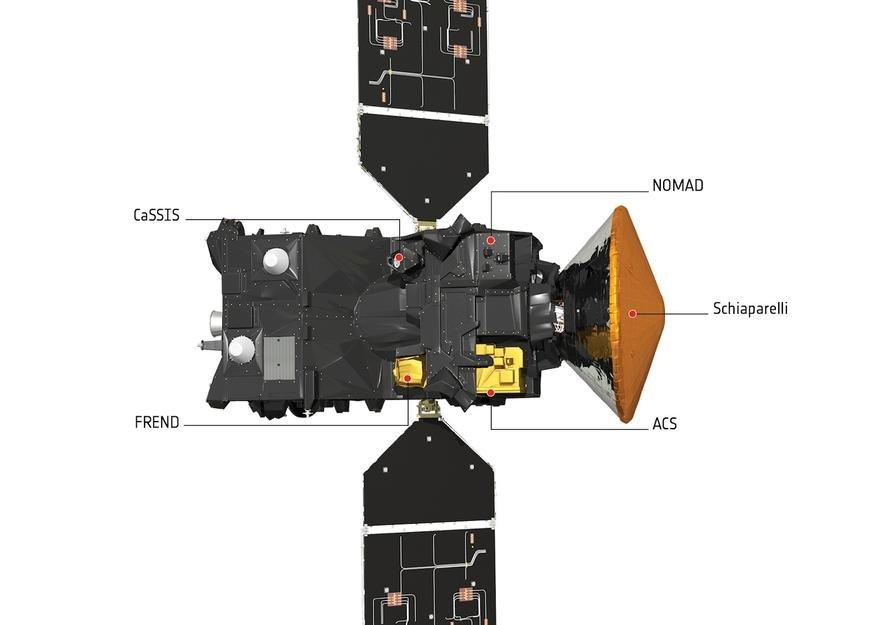 Aufbau der Raumsonde: Das Landemodul Schiaparelli wird sich nach rund siebenmonatiger Flugzeit abkoppeln und in die Atmosphäre stürzen – achtfach schneller als eine Gewehrkugel.