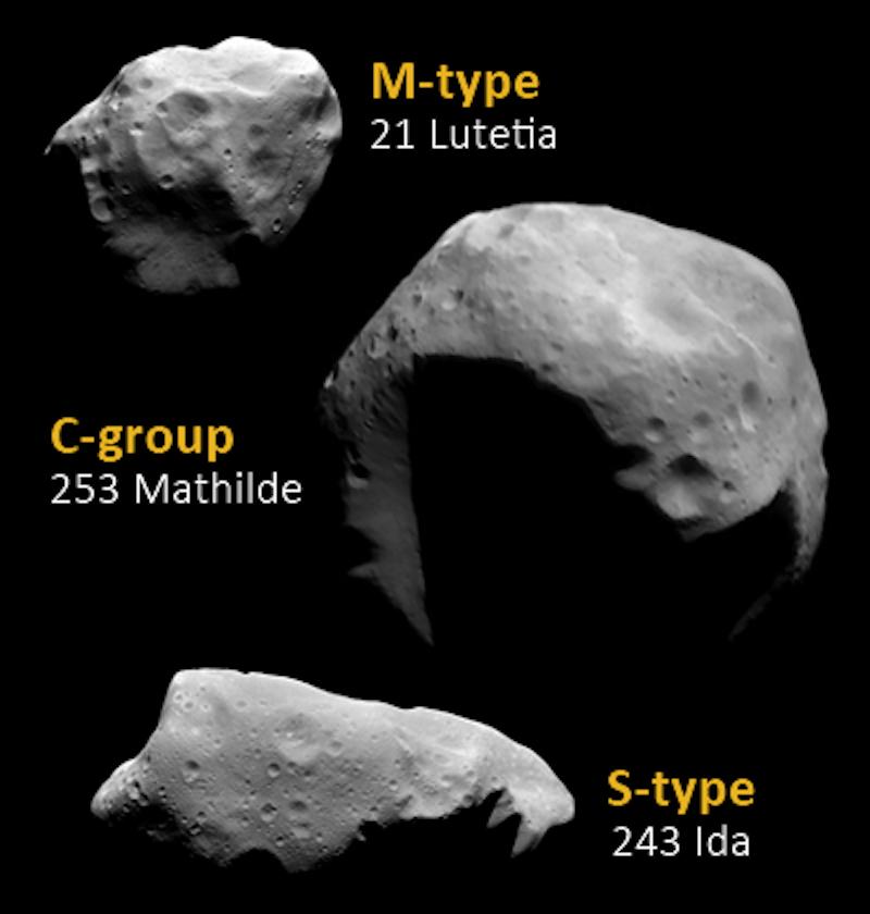 Verschiedene Typen von Asteroiden.