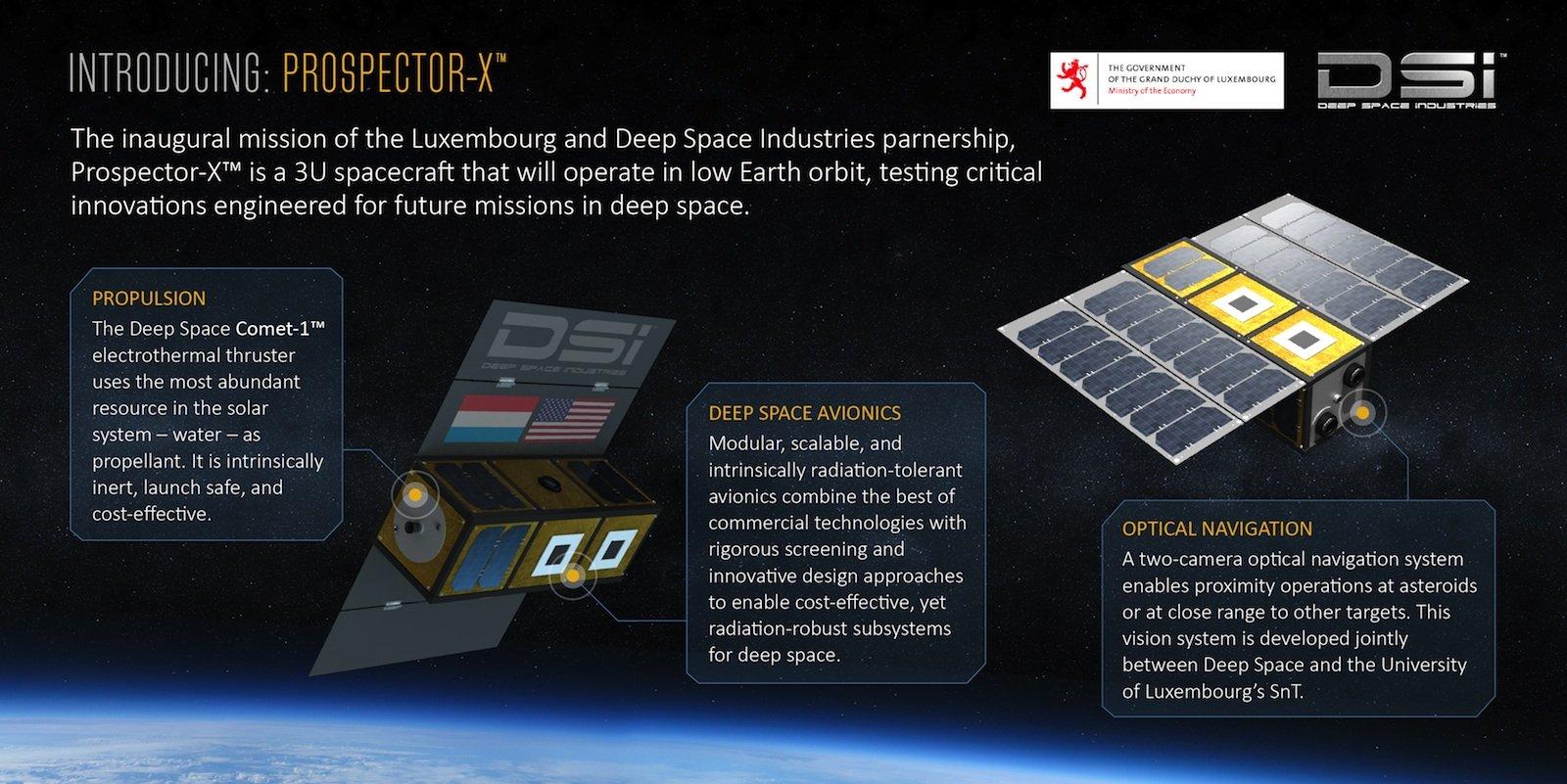 Gemeinsam mit Luxemburg wirdDeep Space Industries das Projekt Prospector-X angehen.