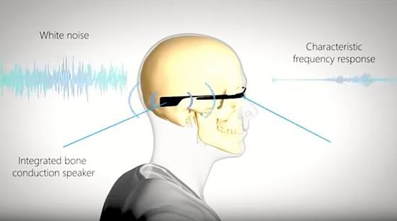 Jeder Knochen übertragt Schall in charakteristischer Weise. Dieses biometrische Merkmal lässt sich als Passwort zur Entriegelung mobiler Geräte nutzen.<strong></strong>