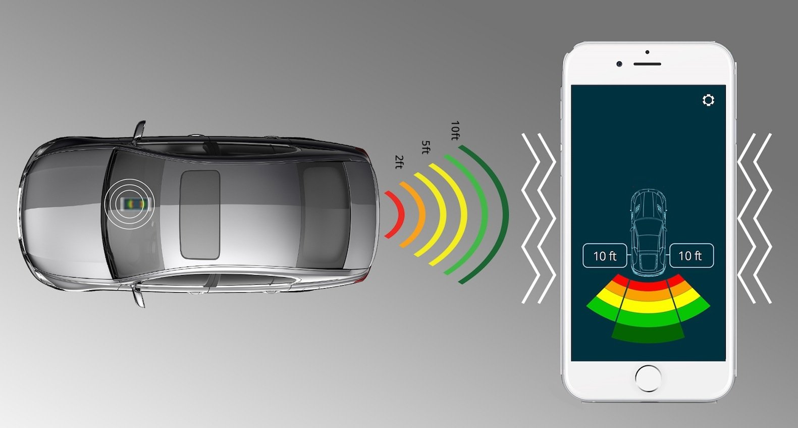 Wie bei fest installierten Systemen erscheint auf dem Smartphone eine Grafik mit den Abständen auf dem Display, außerdem macht das FenSens-System auch akustisch auf kleiner werdende Distanzen aufmerksam.