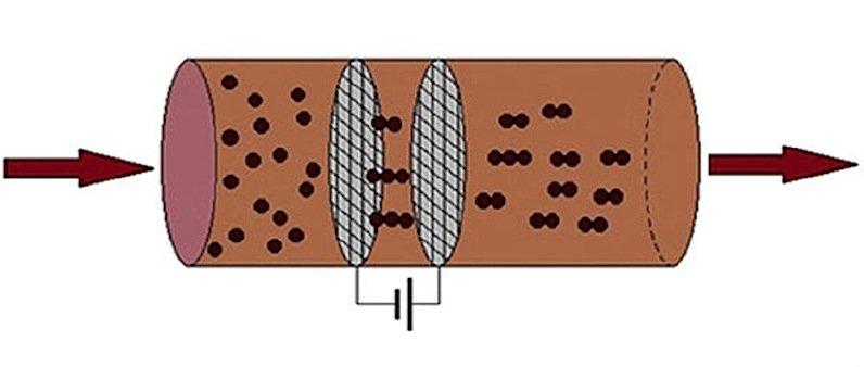 Einzelne runde Kakao- und Zuckerpartikel fügen sich im elektrischen Feld zu länglichen Gebilden zusammen.