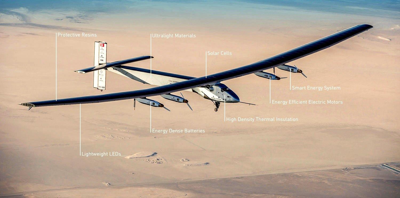 Die Solar Impulse hat eine Spannweite von 72 m, wiegt aber dank Verbundwerkstoffen nur 2,3 Tonnen.
