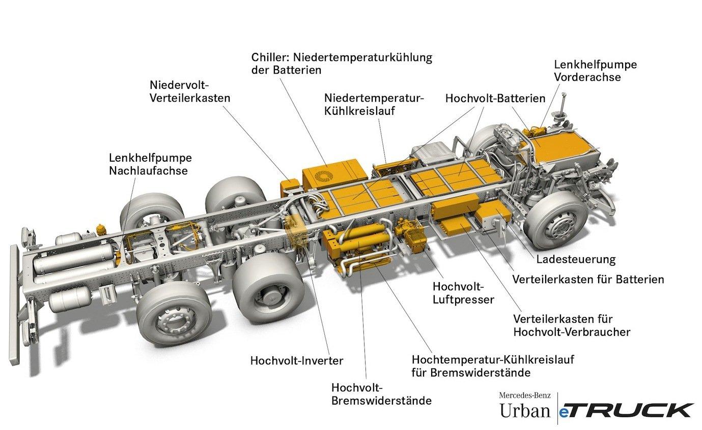 Aufbau des Urban eTruck: Der Lkw mit Elektroantrieb wird auf der IAA Nutzfahrzeuge im September vorgestellt und geht anschließend in Serie.