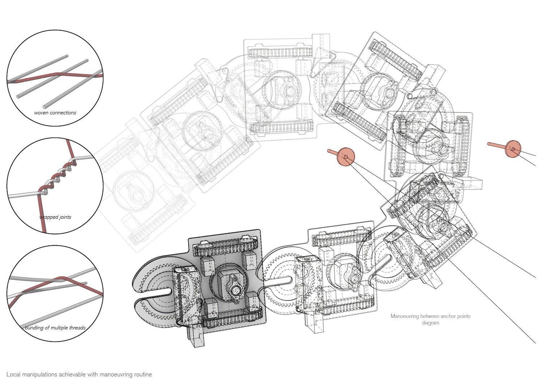 Funktionsskizze des Spinnen-Roboters.